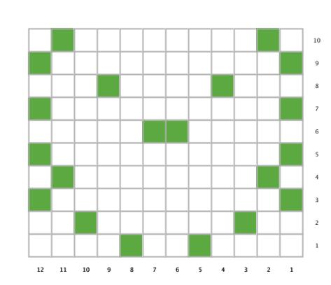 Grids10