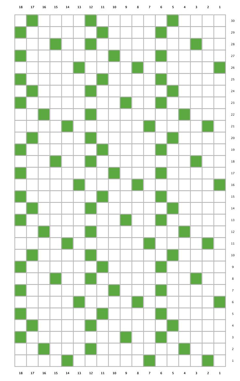 Grids16