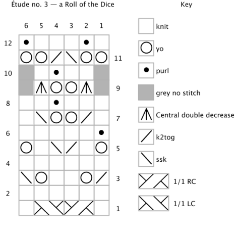 roll of the dice - free stitch pattern chart