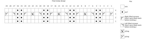 Final braid stitch instep chart.