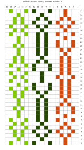 three of four seasons encoded as a chart for crafts.