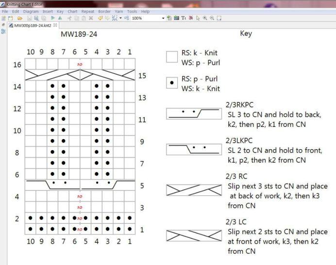 Stitch Mastery annotations