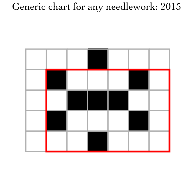 Free needlework chart: 2015. Happy New Year! from Naomi Parkhurst.