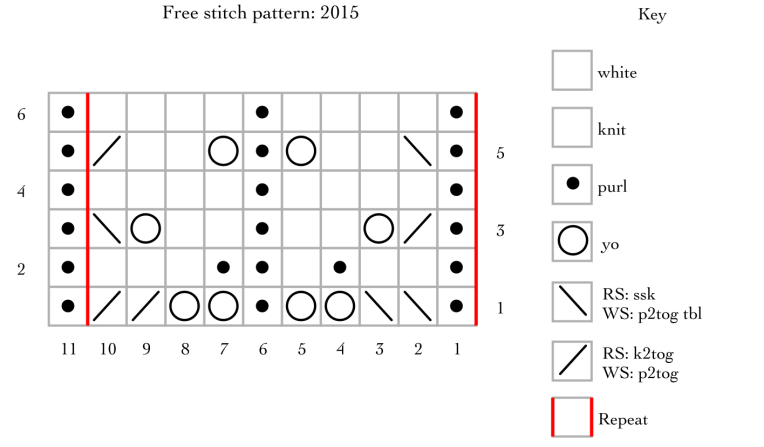 Free lace chart for knitting: 2015. Happy New Year! from Naomi Parkhurst.