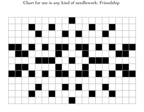 Free needlework chart: Friendship (encoded as numbers and chart by Naomi Parkhurst). Thanks to my supporters on Patreon!