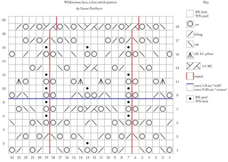 wilderness lace knitting chart, a free stitch pattern