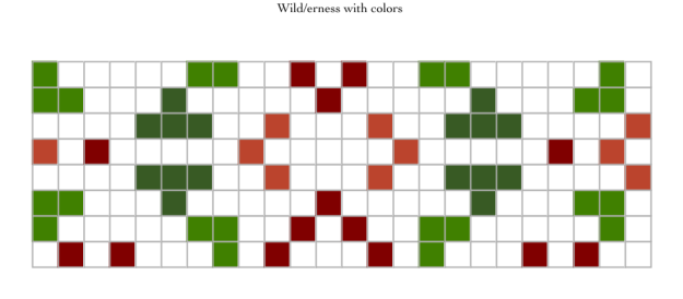 Wild and wilderness in a chart to be used for any craft.