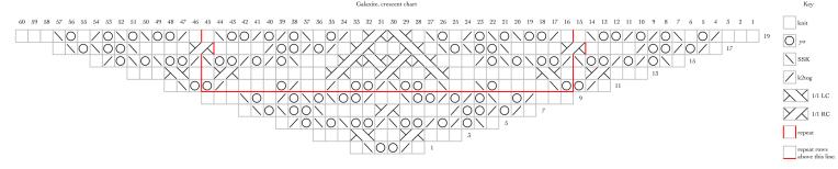 Galaxite, a free lace knitting stitch pattern