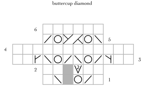 buttercup diamond