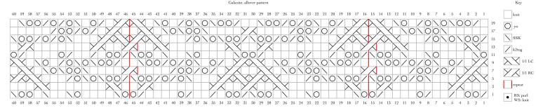 Galaxite, a free lace knitting stitch pattern.