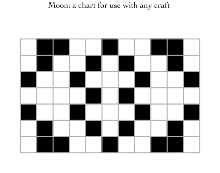 Moon: a free chart for use with any craft.