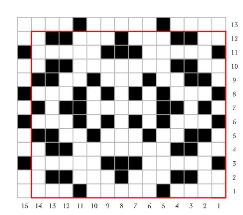 rhinebeck plain chart