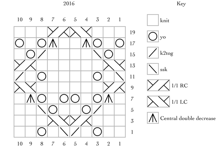 2016 grids.png