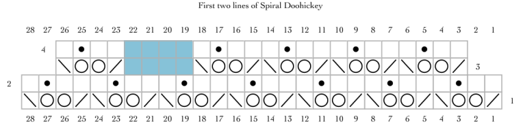 first two lines of the spiral doohickey