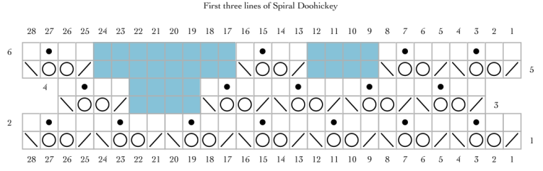first 3 lines of spiral doohickey