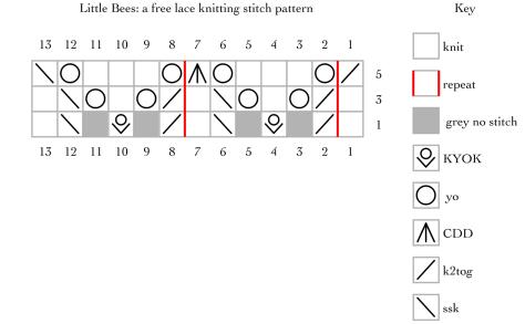 Little Bees: a free lace knitting stitch pattern