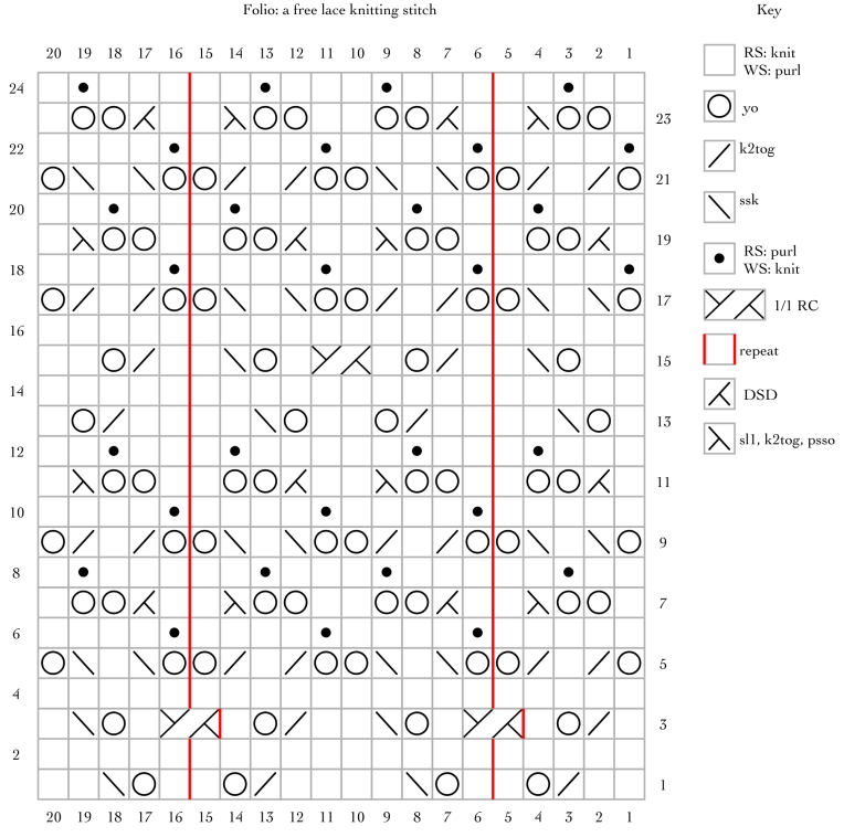 Folio: a free lace knitting stitch pattern
