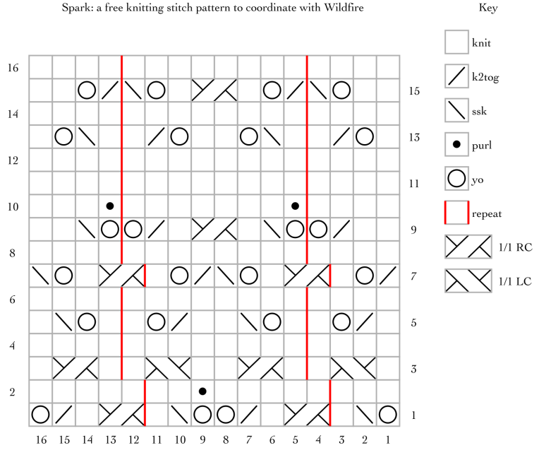 Spark: a free knitting stitch pattern to coordinate with Wildfire