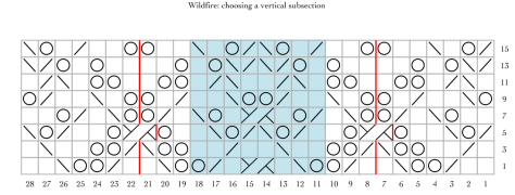choosing a vertical subsection of Wildfire