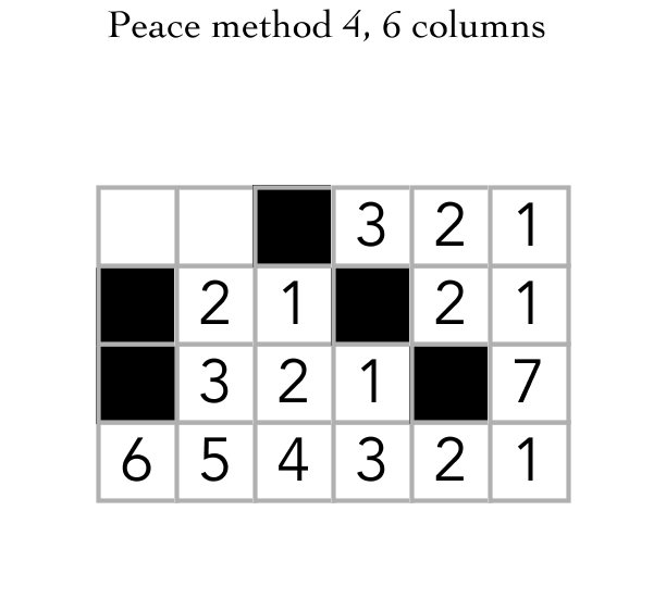 Peace method 4 6 columns