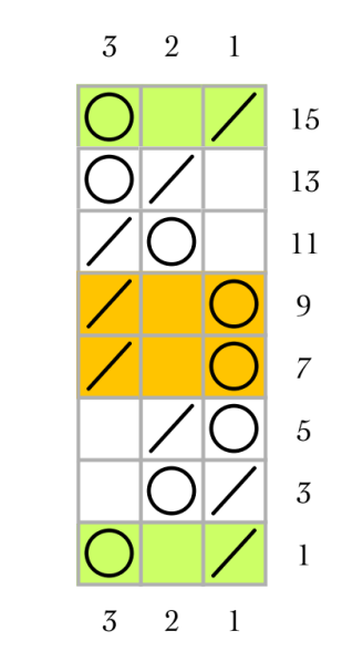 permutation 5 duplicate lines marked