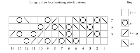 snug: a free lace knitting stitch pattern chart