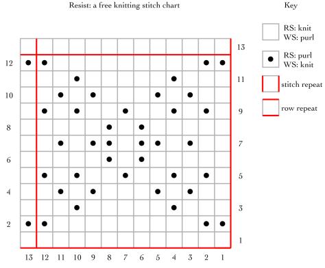 Resist: a free knitting stitch chart