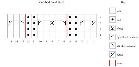 Modified braid stitch