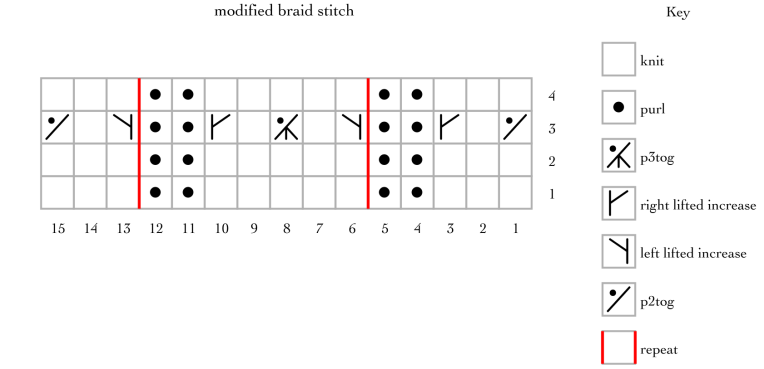 Modified braid stitch