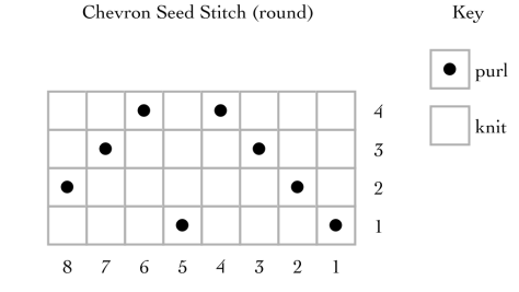 Chevron Seed Stitch (worked in the round)