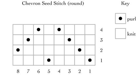 Chevron Seed Stitch (worked in the round)