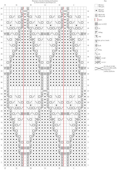 Mountain: a free lace knitting stitch pattern by Naomi Parkhurst