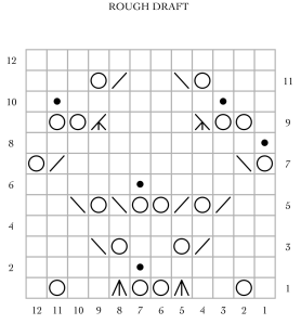 rough draft chart for a stitch pattern; not recommended for use