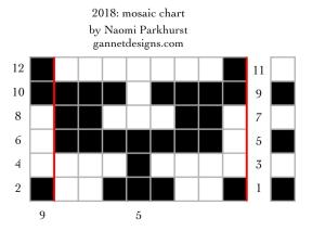 2018: a free mosaic knitting chart by Naomi Parkhurst