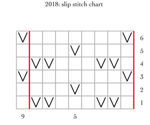 2018 slip stitch chart