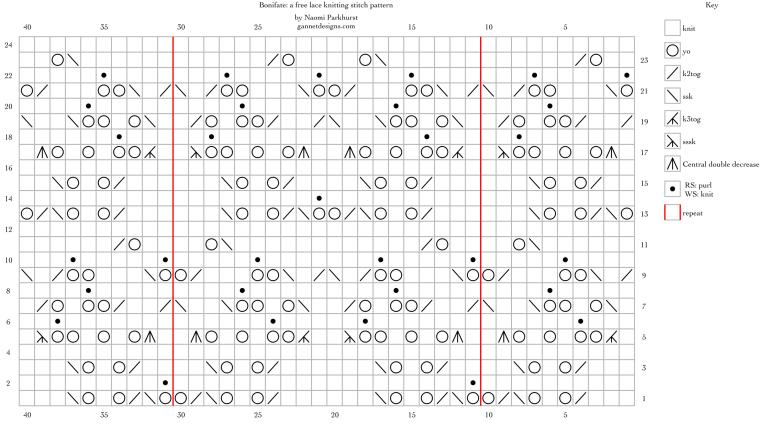 Bonifate: a free lace knitting chart, by Naomi Parkhurst