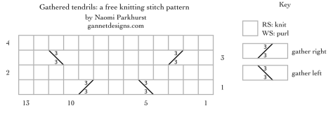 gathered tendrils: a free knitting stitch pattern by Naomi Parkhurst