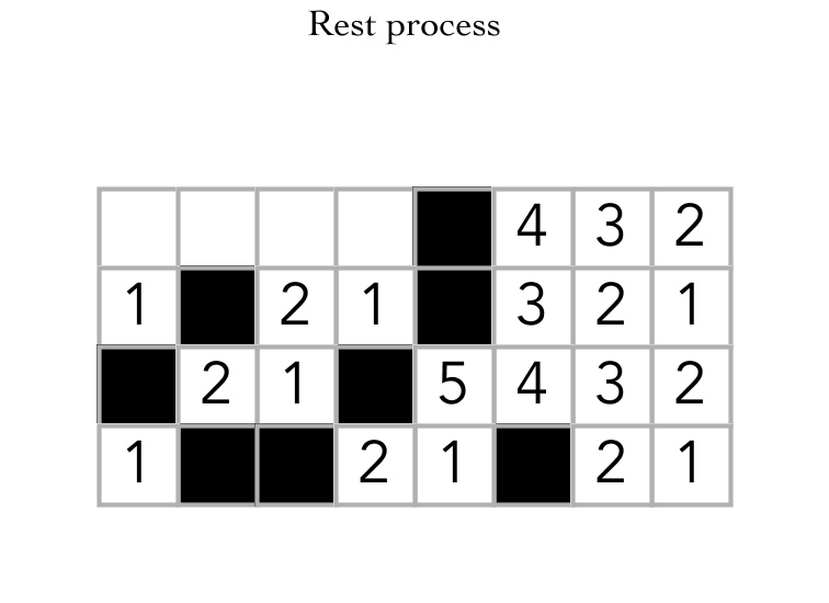 code grid with numbers for Rest laid out on it