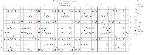chart for Mermaid: a free lace knitting stitch pattern, by Naomi Parkhurst