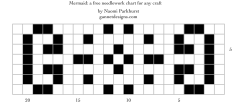 Mermaid: a needlework chart for any craft, by Naomi Parkhurst