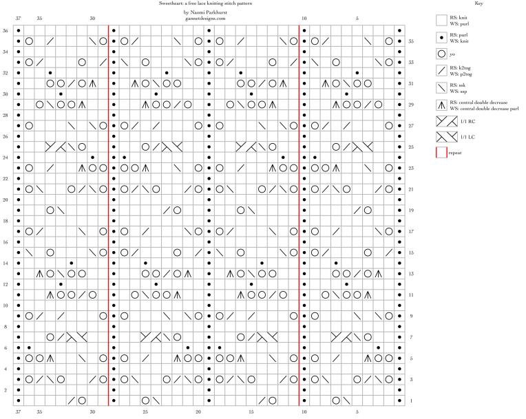 Sweetheart: a free lace knitting stitch pattern (chart), by Naomi Parkhurst