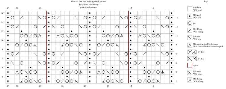 Heart: a free lace knitting stitch pattern (chart), by Naomi Parkhurst