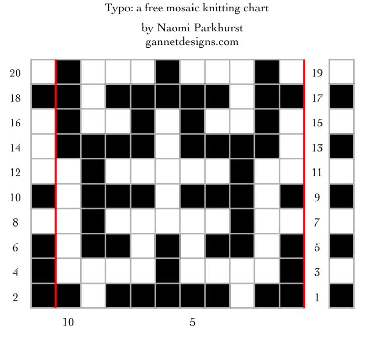 typo mosaic chart