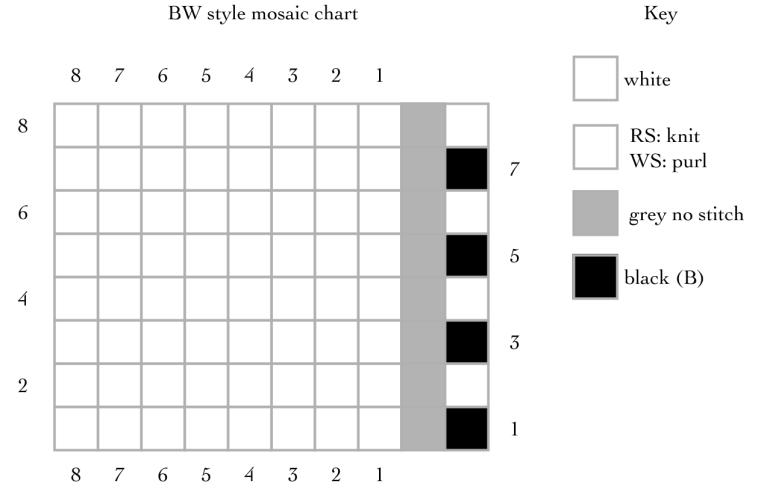 BW style chart 4