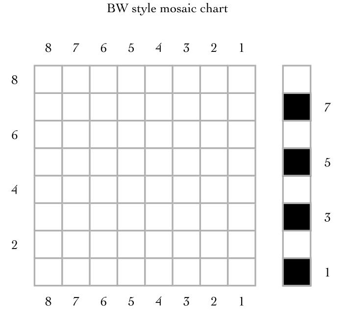 BW style chart final