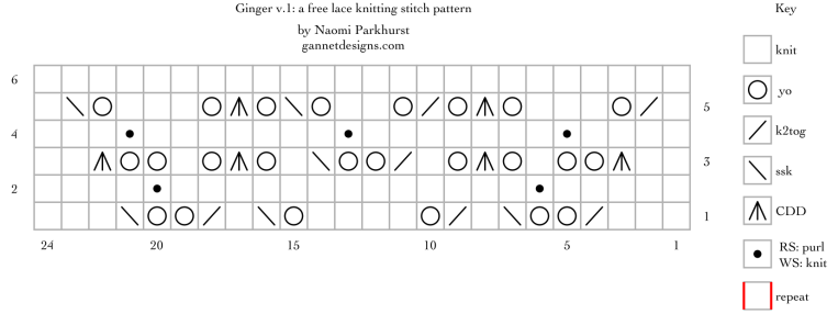 Ginger: a free lace knitting stitch pattern chart, by Naomi Parkhurst