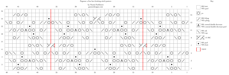 Pegasus: a free lace knitting stitch pattern, by Naomi Parkhurst
