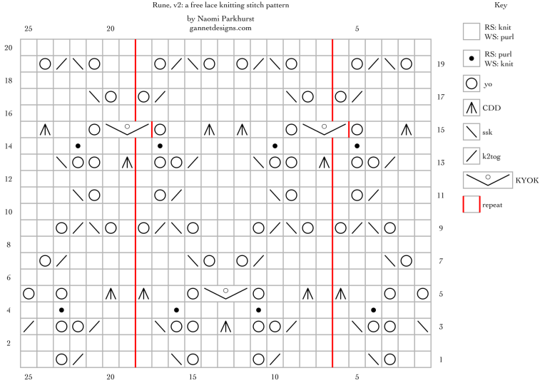 Rune v2: a free lace knitting stitch pattern chart, by Naomi Parkhurst