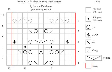 Rune v1: a free lace knitting stitch pattern chart, by Naomi Parkhurst