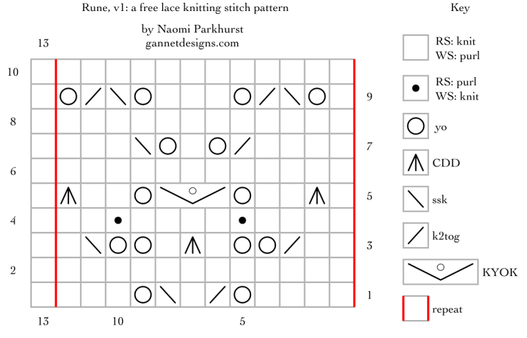 Rune v1: a free lace knitting stitch pattern chart, by Naomi Parkhurst